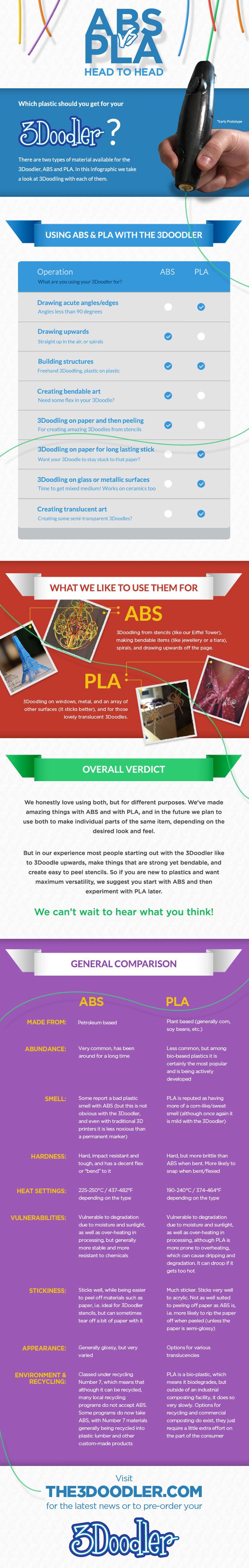 3doodler_infographic_high
